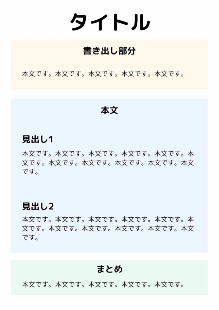 記事構成(完成図)